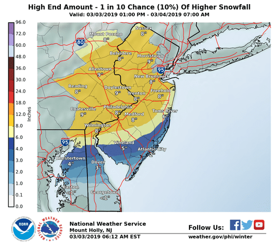 Up to 8 inches is possible in the Wilmington area.