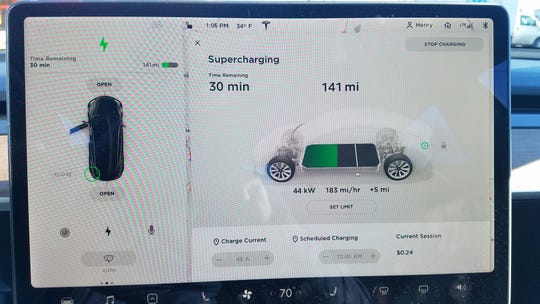 At the Tesla Supercharger in Marshall, Michigan, Henry Payne set his Tesla Model 3 to charge for a total of 45 minutes -- adding a little over 100 miles of range for his journey home.