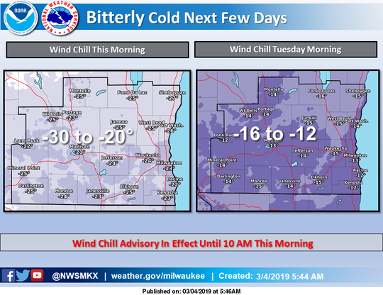 Wind chills Monday and Tuesday