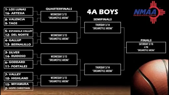 The bracket for the 2019 NMAA Class 4A boys basketball tournament.