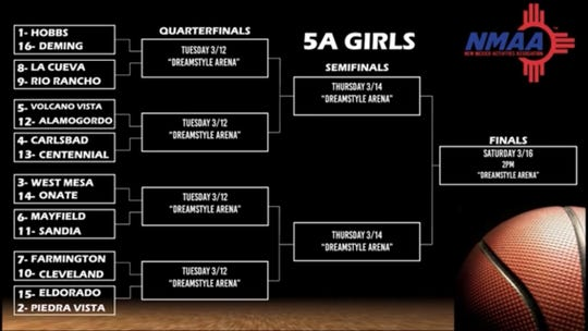 The bracket for the 2019 NMAA Class 5A girls basketball tournament.