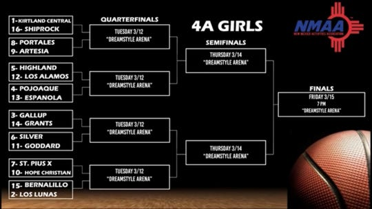 The bracket for the 2019 NMAA Class 4A girls basketball tournament.