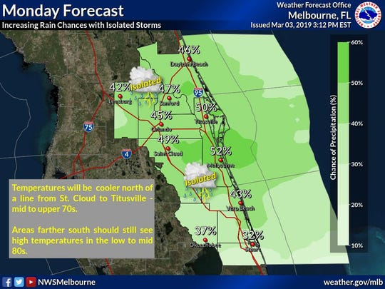 Warm temperatures ahead of cold front March 4, 2019.