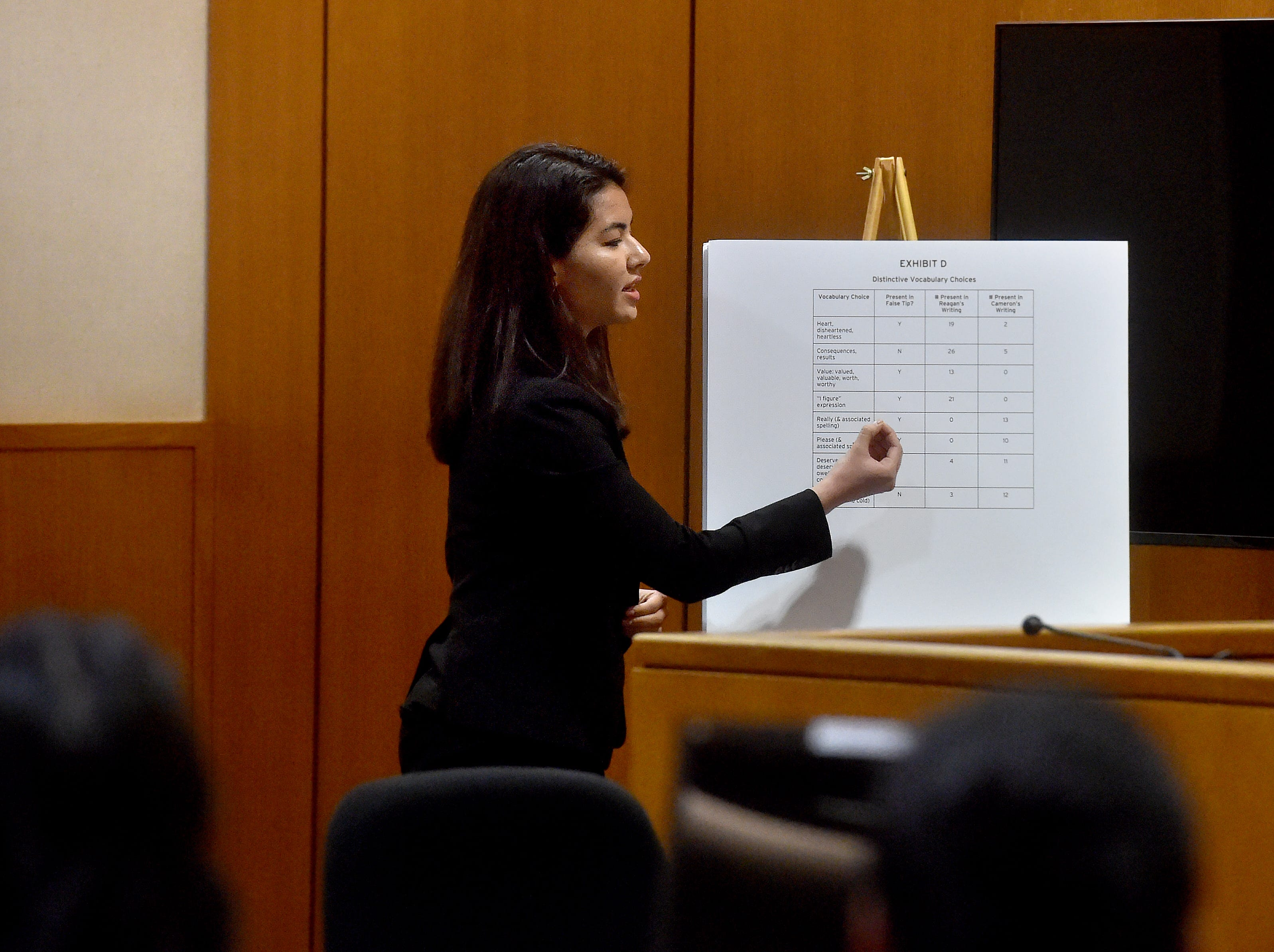 Paige Barrella, of Santa Susana High in Simi Valley, portrays expert witness Dr. Blake Williams during the Ventura County Mock Trial competition on Thursday.