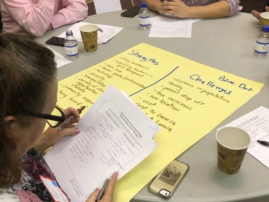 Groups of parents and teachers helped the Edgewater's BOE school district identify strengths and weaknesses to help prepare for a five-year plan.