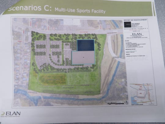 The sports complex proposal for the former BAE site.