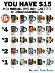 Michigan-Michigan State starting five