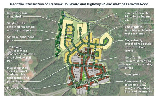 Town Center potential location No. 1 in in the Fairview Forward plan.