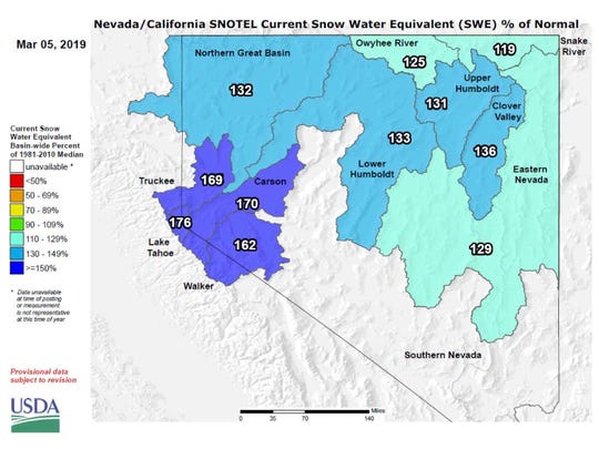 A map from the Natural Resources Conservation Service Nevada shows the current snow-water equivalent percent of median as of March 5, 2019.