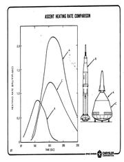 A comparison of Chrysler's proposed SERV spacecraft, fitted with an optional spaceplane, to a Chrysler-built Saturn 1B rocket.