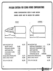 """The Chrysler SERV attached to either a spaceplane (left) or a simpler """"personnel module."""""""