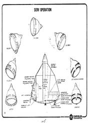 Chrysler's spacecraft was single-stage to orbit and would have landed using 28 jet engines.