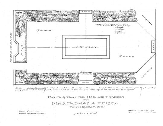 The original plan for the Moonlight Garden