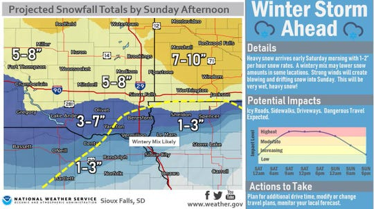 A winter storm watch has been issued for a large swath of east central and southeastern South Dakota, beginning Saturday morning and lasting until Sunday afternoon.