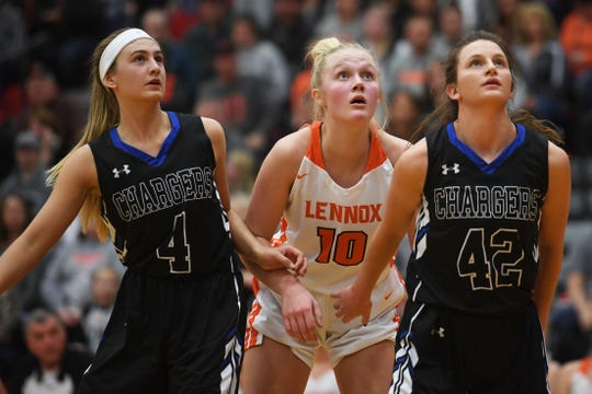 Sioux Falls Christian's Sam Fykstra (4), Lennox's Madysen Vlastuin (10) and Sioux Falls Christian's Kylee VanEgdom (42) during the game Thursday, March 7, at Brandon Valley High School in Brandon Valley.