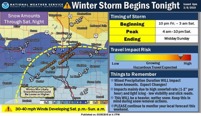 NWS Snowfall estimates for Saturday.