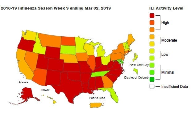 The CD reports 20 states high levels of flu activity for the week ending March 2, 2019.