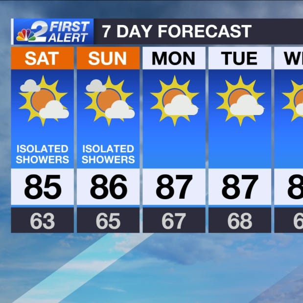 SWFL Forecast: Warmer and more humid air makes a comeback