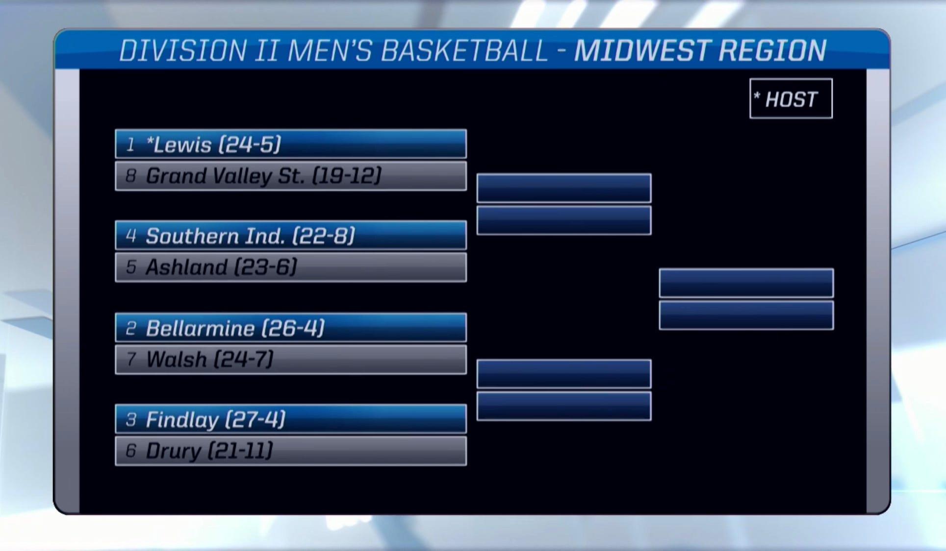 The 2019 Midwest Regional bracket.