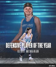 Novi grad Kerri McMahan won the A-10's defensive player of the year award in 2019.
