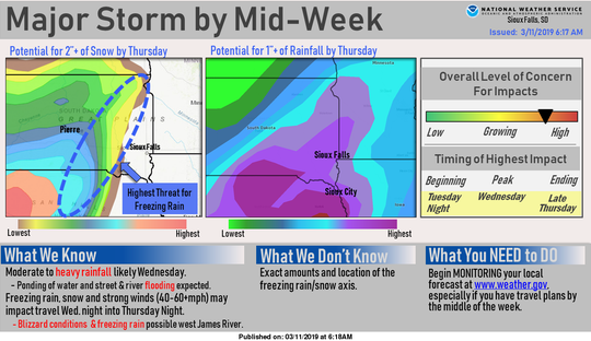 A weather graphic from the National Weather Service
