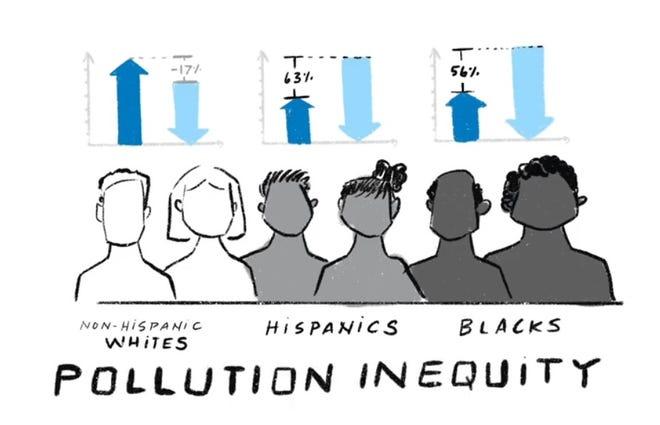 Air pollution race gap: Blacks, Hispanics breathe air whites pollute