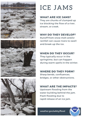 A National Weather Service graphic describing what an ice jam is.