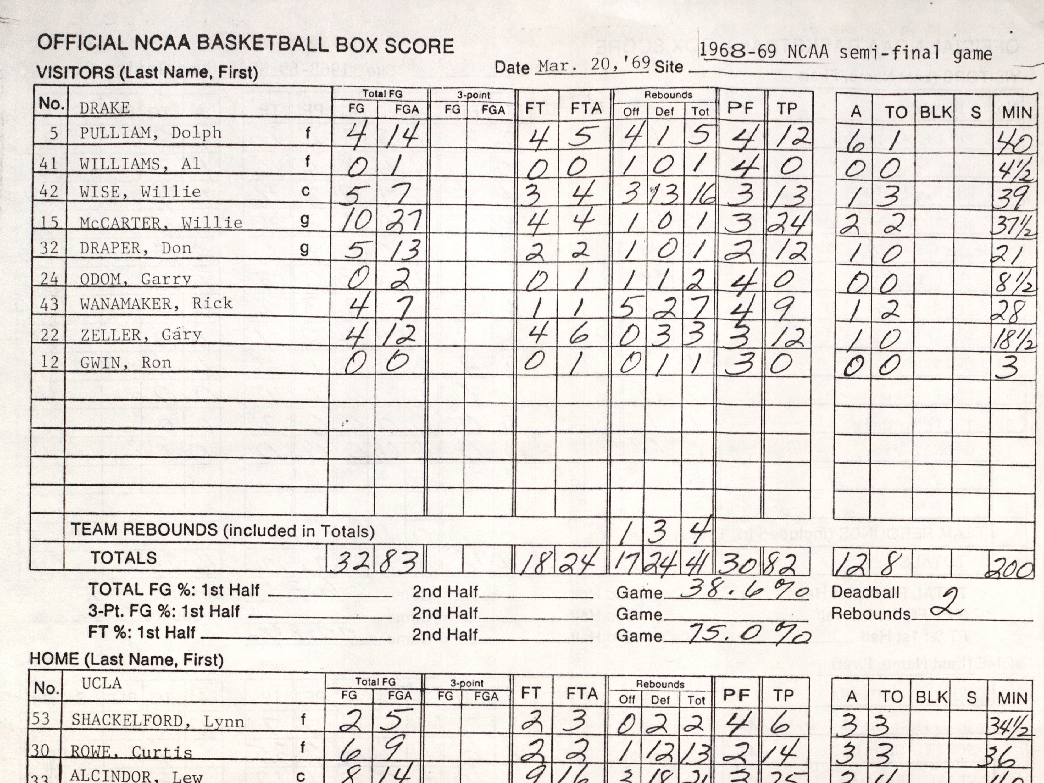 A scan of the scorebook from Drake's 1969 Final Four game against UCLA. The Bruins, led by All-American center Lew Alcindor, won 85-82 and went on to win the NCAA championship.