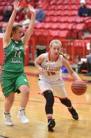Norfork's Macy Dillard drives to the basket during a game earlier this season.