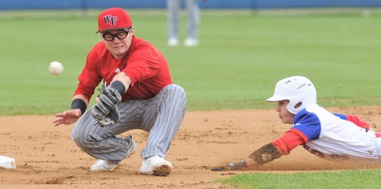 Wichita Falls High second baseman Zach Williams, left, can't come up with the throw from home as Cooper's Spencer Davis steals second in the first inning. Davis later scored on Braiden Hill's double for a 1-0 lead in the inning. Cooper beat the Coyotes 6-1 on Tuesday, March 12, 2019, at Cougar Field.
