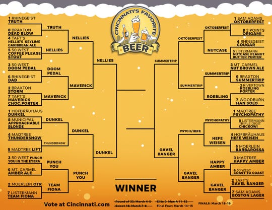 Cincinnati's Favorite Beer Final Four.