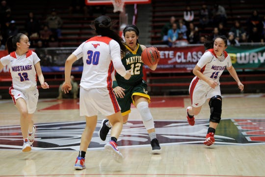 Mayfield's Alize Ruiz dribbles past center-court in transition against West Mesa's Maiah Rivas (12), Jazmin Cordova (30) and Esperanza Varoz (15) during Tuesday's 5A state quarterfinals game at Dreamstyle Arena in Albuquerque.