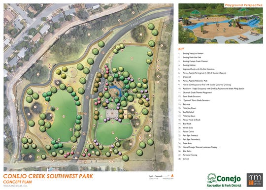 Conceptual illustration of the planned 14-acre Conejo Creek Southwest Park in Thousand Oaks.