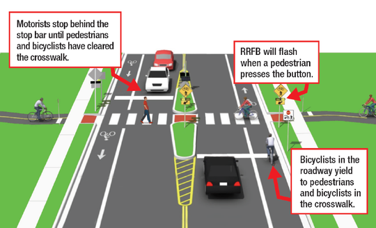 This FDOT graphic shows how to use a rapid rectangular flashing beacon.