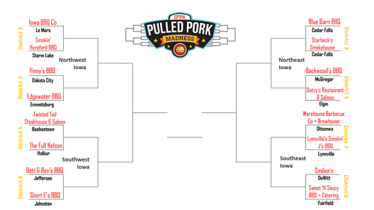 The pulled pork sandwich bracket for 2019.