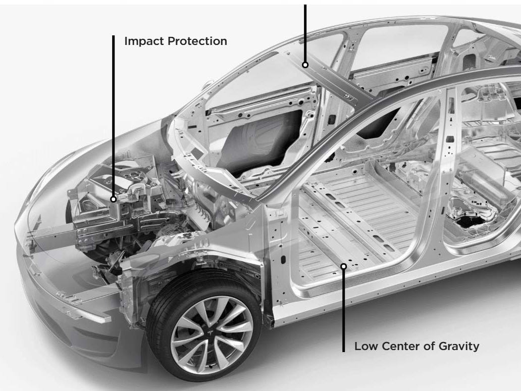 Tesla expects its Model Y ute to get the same federal, 5-star safety ratings as its sibling Model 3 sedan. They share architecture.