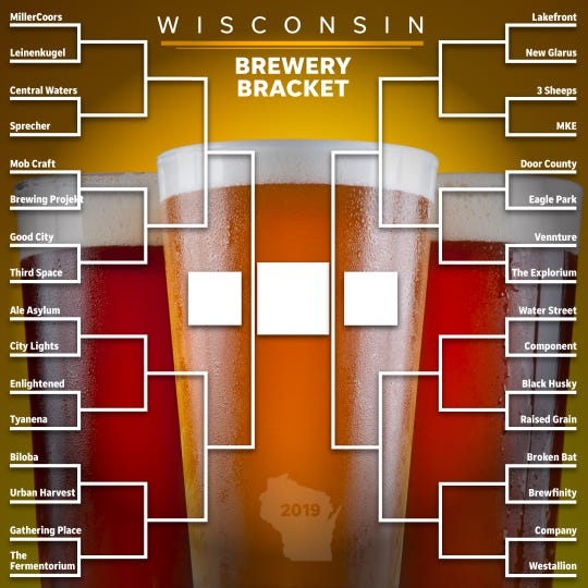 Wisconsin Brewery Bracket: vote for your favorite breweries in a March Madness-style faceoff. Vote for your favorites in our Instagram account.
