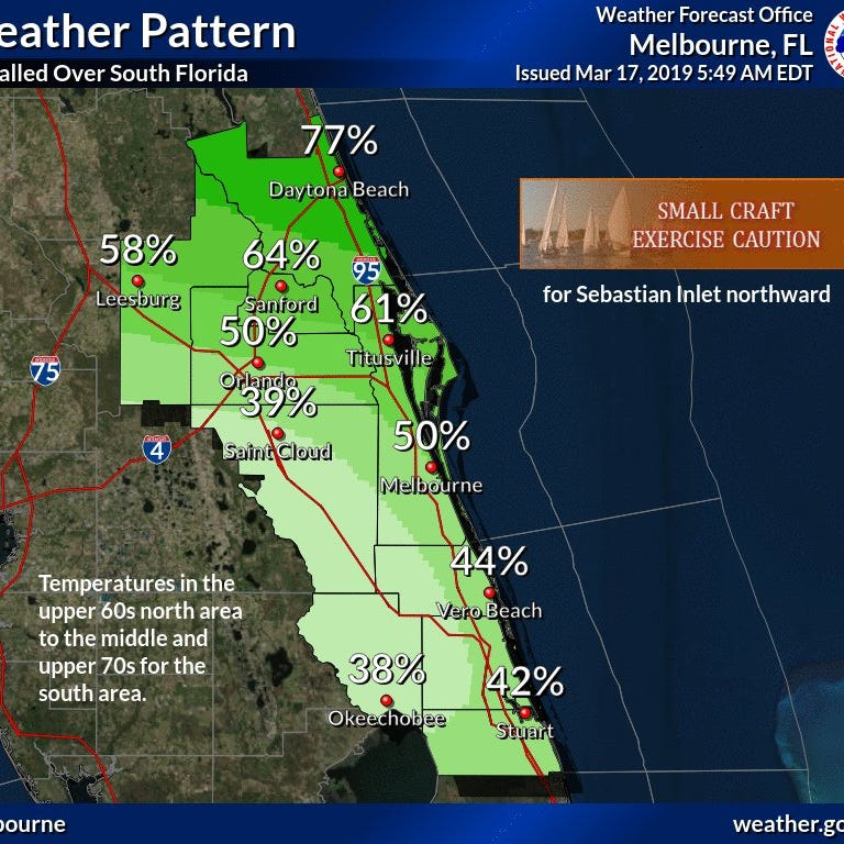Rain chances increasing today as cooler temperatures arrive on Treasure Coast