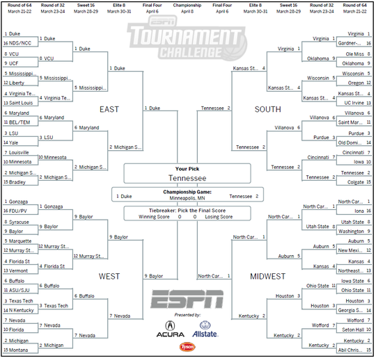 Bronson Messer's bracket for the NCAA Tournament.