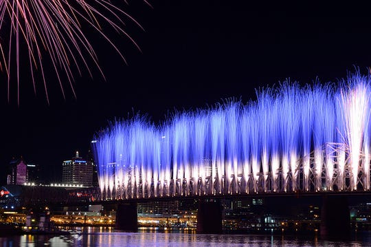 Learn what to bring – and not to bring – to have the ultimate experience at Thunder Over Louisville.