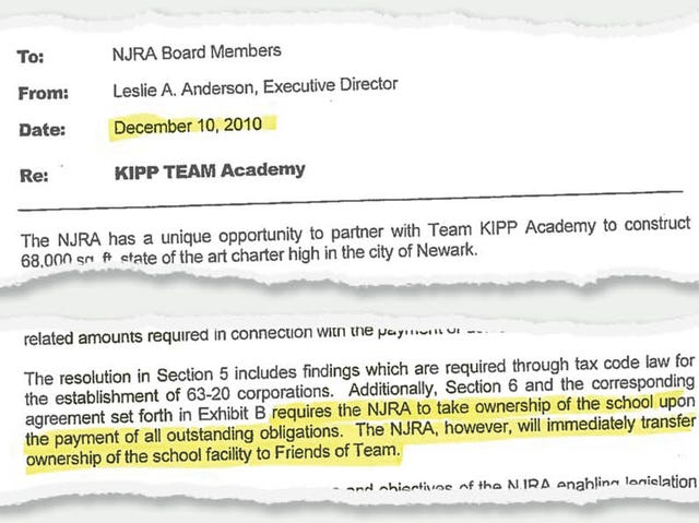 NJ charter schools: Tax money is disappearing into a flawed
