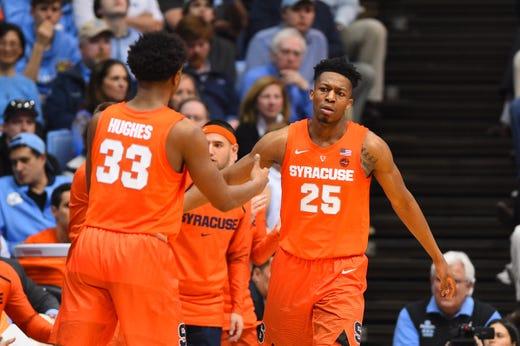 NCAA Tournament 2019: Four Smartest March Madness Bracket