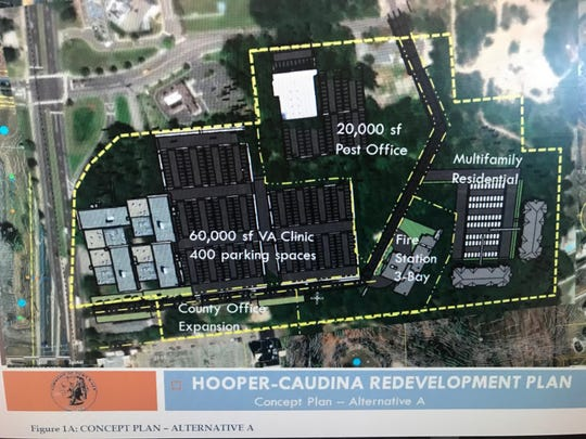 Proposed redevelopment of area at Hooper and Caudina in Toms River, including new VA hospital and post office