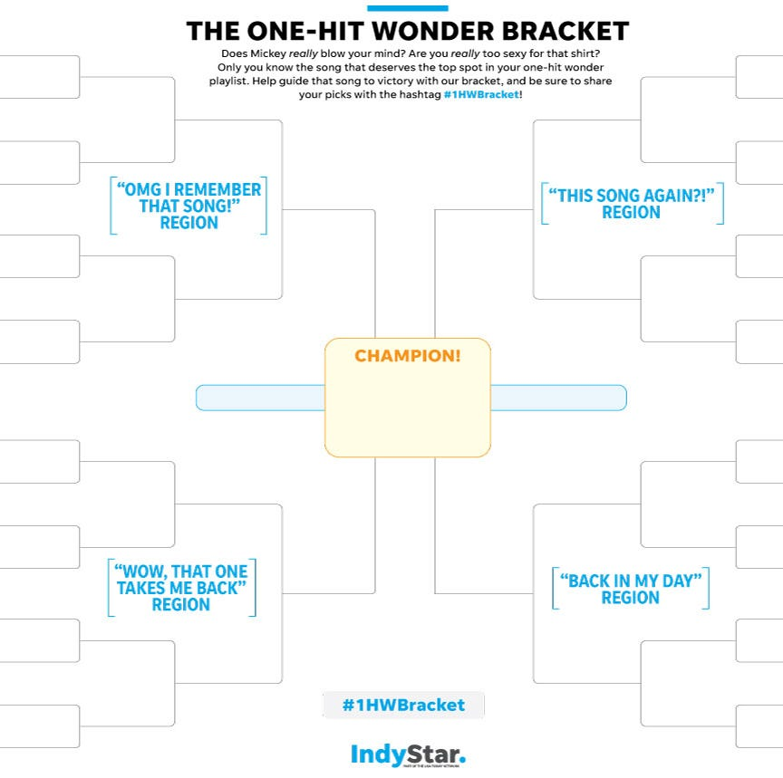 One-Hit Wonder Bracket: Putting the catchiest songs head-to-head (with playlist)
