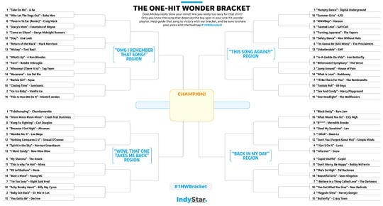 Who let the dogs out? Guide your favorite one-hit wonder band to victory with this tournament bracket.