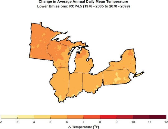 Increased temperatures in the Great Lakes region are less dramatic, in a modeling scenario in which carbon and greenhouse gas emissions are significantly reduced, according to university and other researches in a new study published by the Environmental Law and Policy Center.