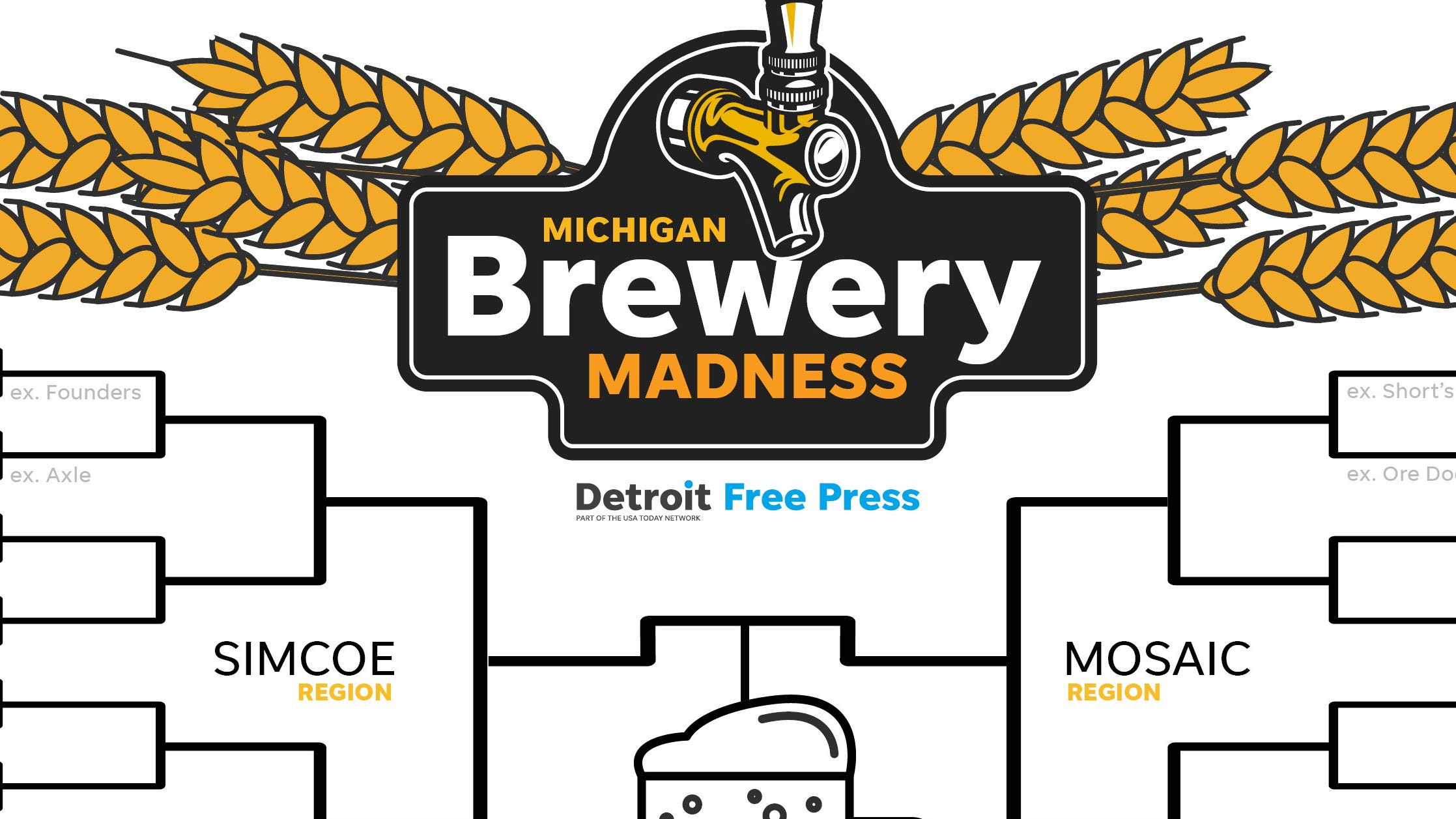 It's 2019 Michigan Brewery Madness! Vote for the best brewery in Michigan