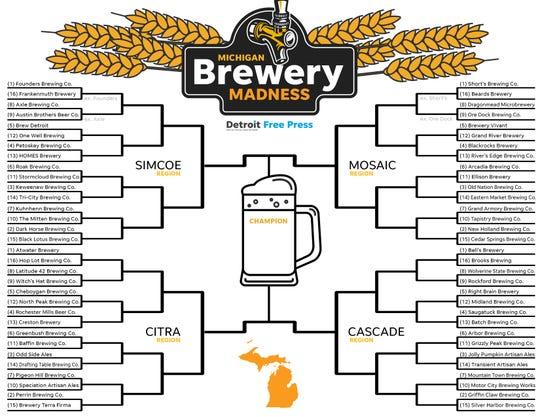 The 2019 Michigan Brewery Madness tournament bracket.