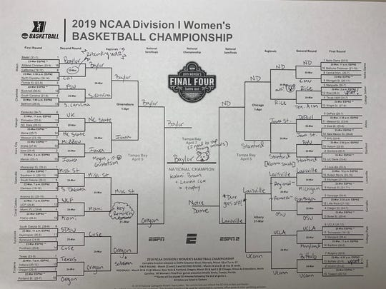 NCAA women's tournament picks