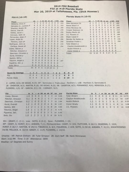 Box score from FSU's 9-6 win over Florida International on March 20th, 2019.